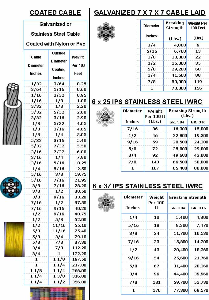 coated cables stainless steel