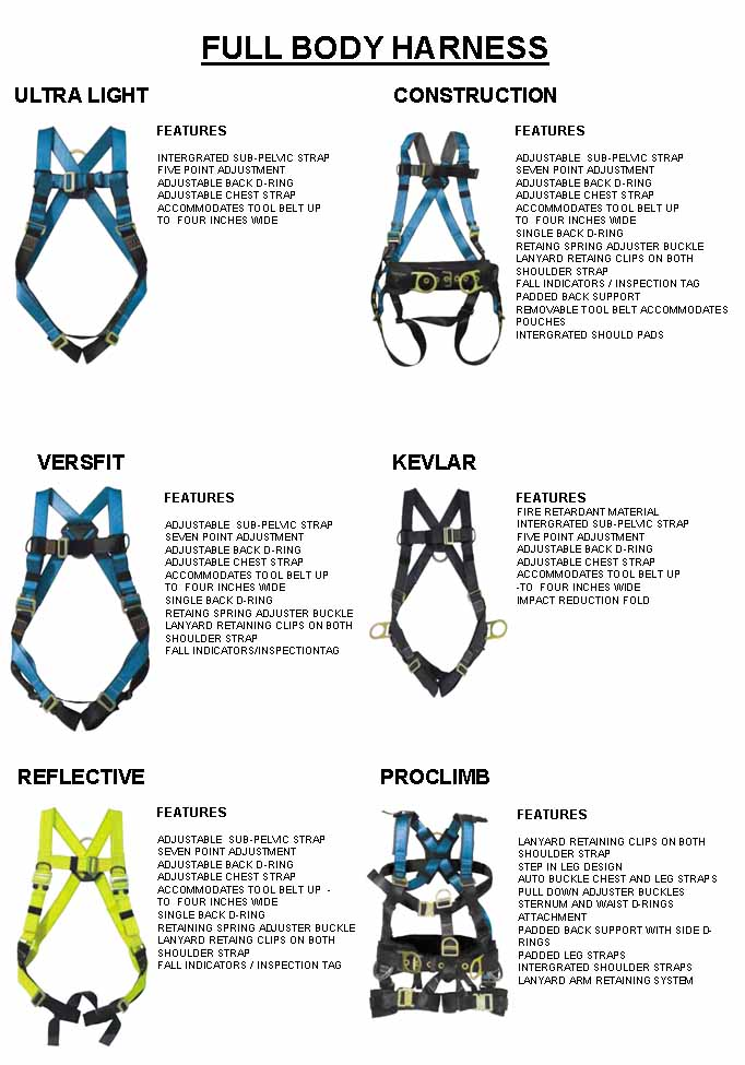 full body harness toronto