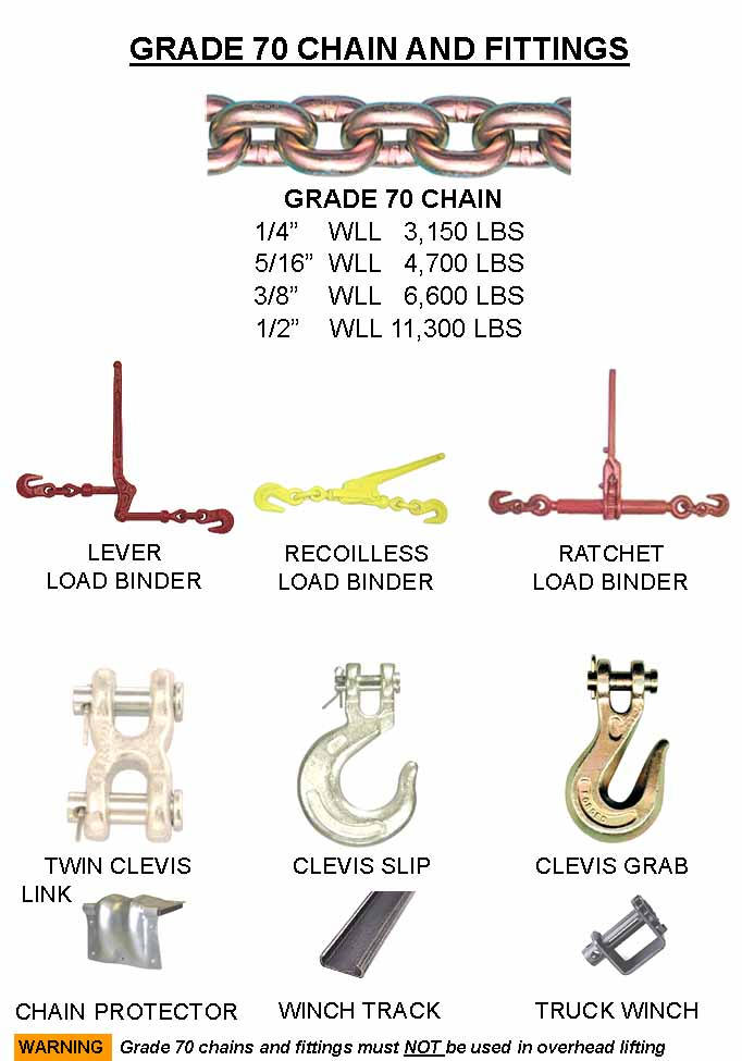 grade 70 chain fittings toronto